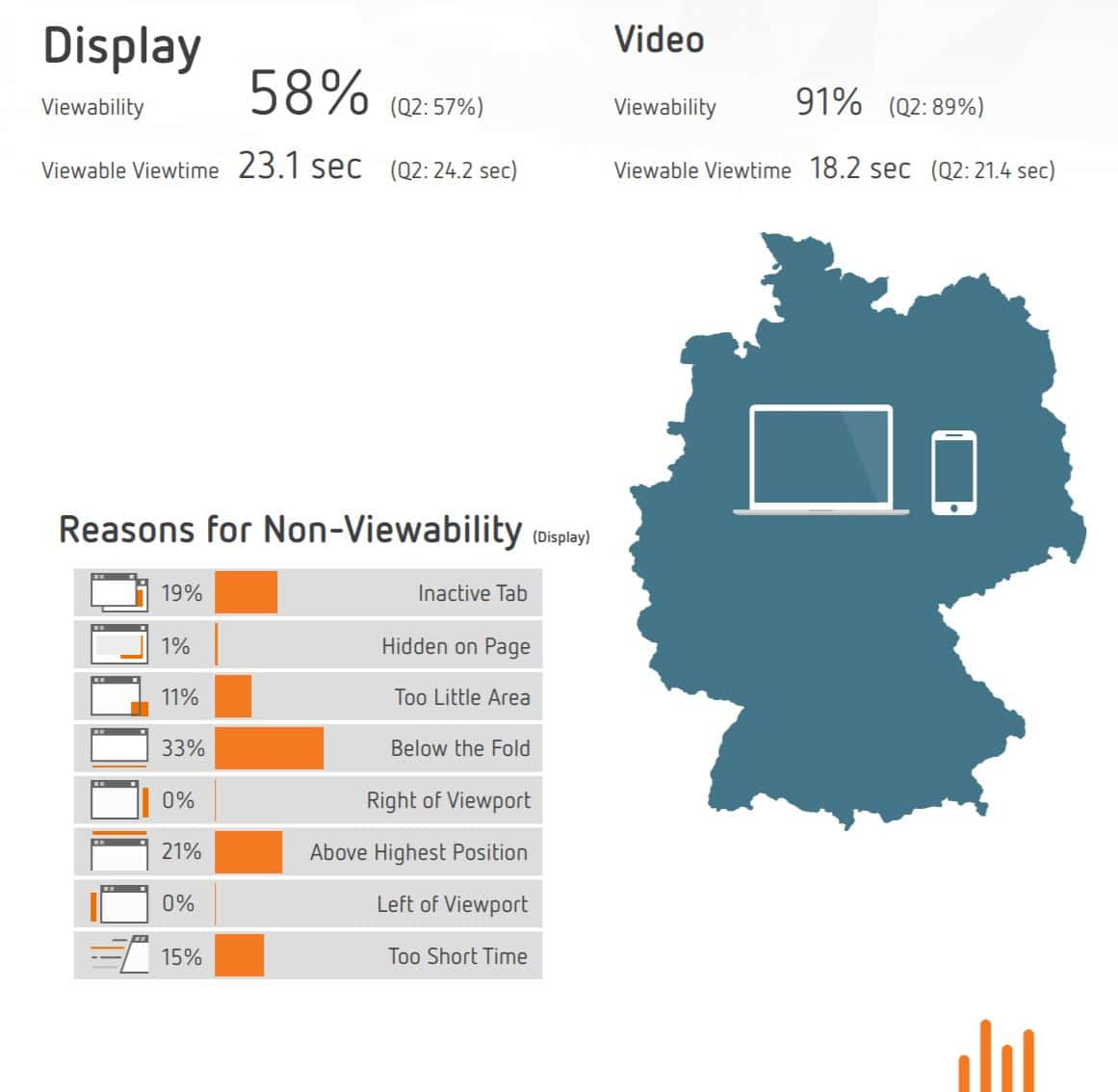 Reasons for non-viewability in Germany