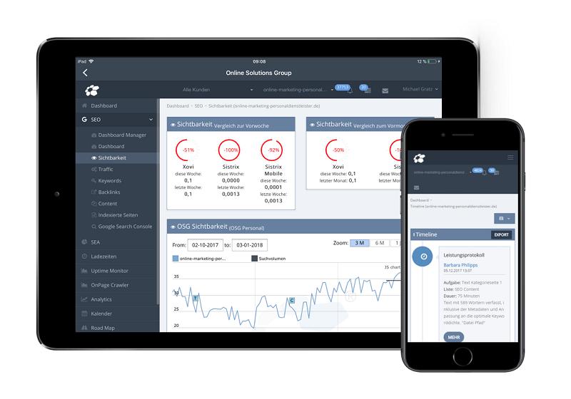 OSG Performance Suite Gesamt-Suchvolumen Timeline auf iPhone und iPad