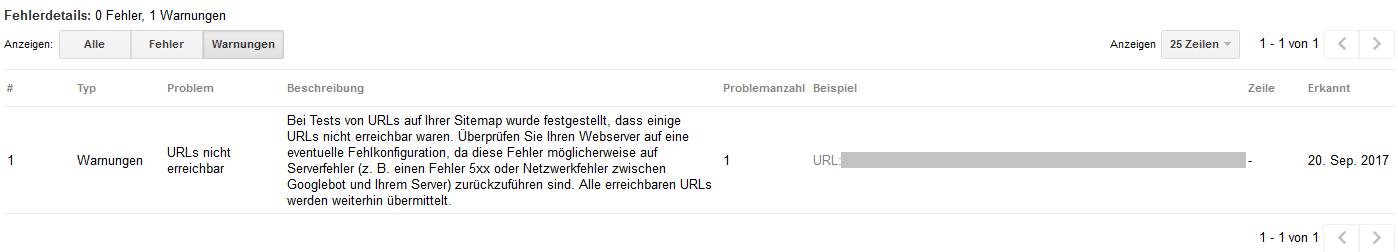 Sitemap XML häufige Fehler in der Google Search Console