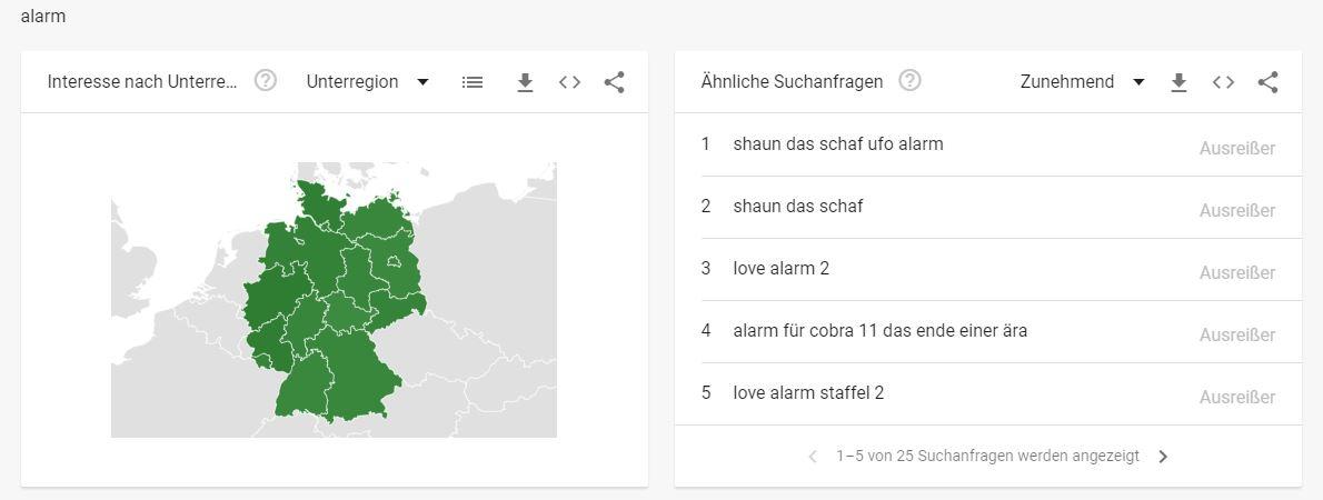 Alarmsysteme Branche - interessante Suchbegriffe Alarm