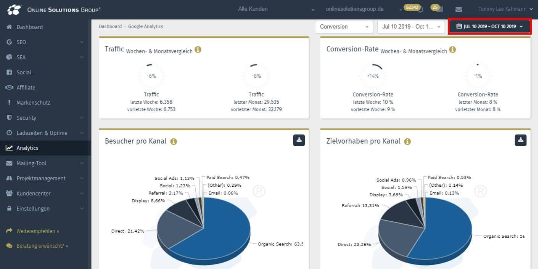 In der OSG Performance Suite können Sie den Zeitraum einstellen, in welchem die aufgezeichneten Werte angezeigt werden sollen.