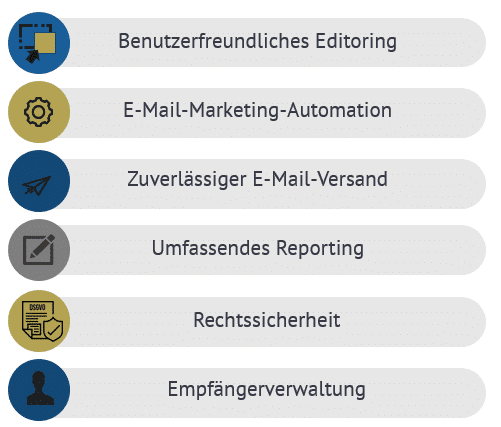 Anforderungen an E-Mail Marketing Tools