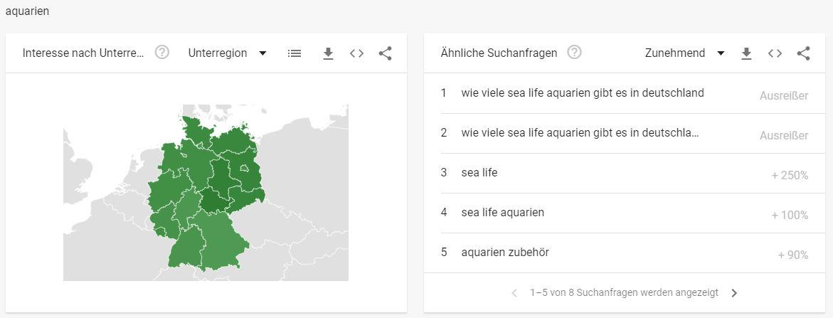 Aquarien Shops Branche - Interessante Suchbegriffe Aquarien