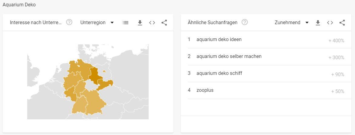 Aquarien Shops Branche - Interessante Suchbegriffe Aquarium Deko