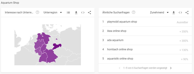 Aquarien Shops Branche - Interessante Suchbegriffe Aquarium Shop