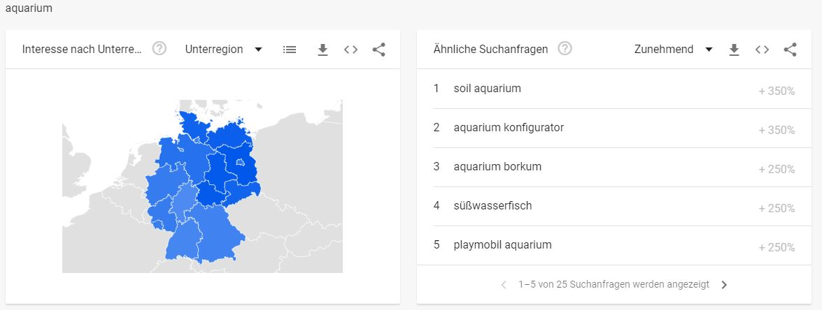 Aquarien Shops Branche - Interessante Suchbegriffe Aquarium