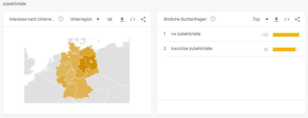 Auspuffanlagen Branche - interessante Suchbegriffe Zubehörteile