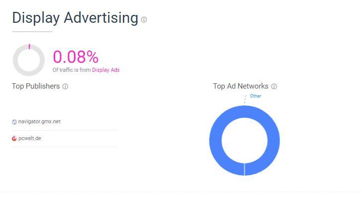 Beamershops Branche - Sony - Display Ads