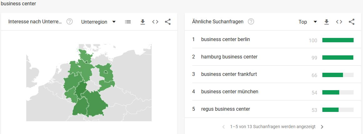 Business Center Google Trends