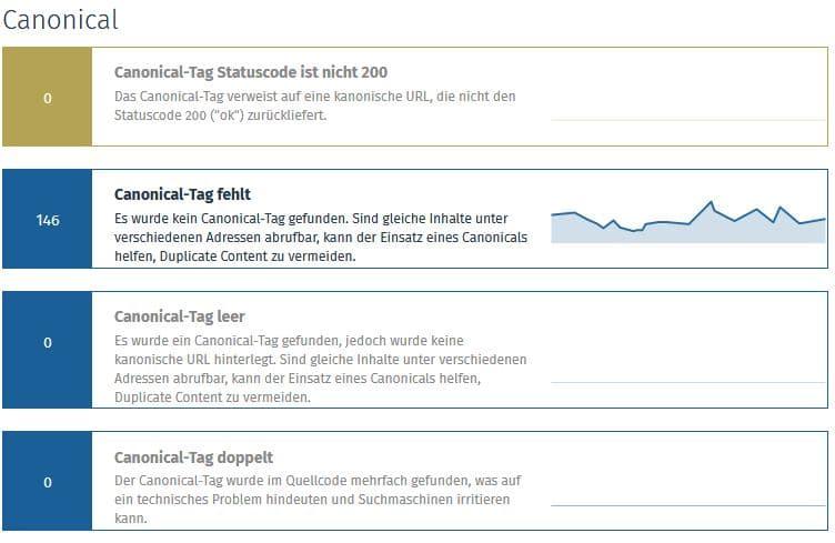 Ansicht des Canonical Tags im Onpagecrawler des OSG Performance Suites