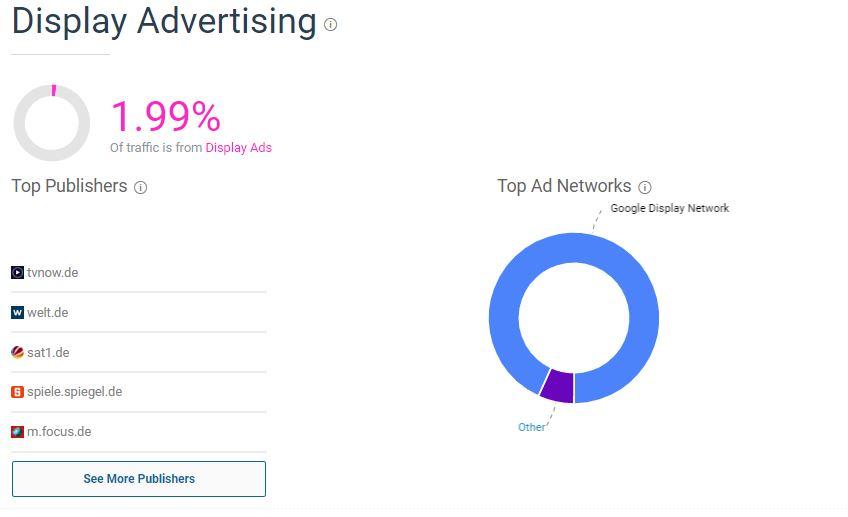 Display Advertising Fielmann
