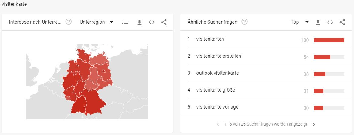 Etikettenbranche - Interessante Suchbegriffe - Visitenkarte
