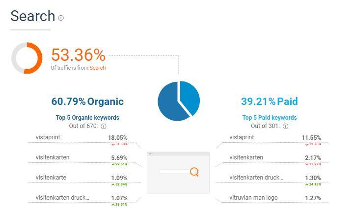 Etikettenbranche - Vistaprint - Suche