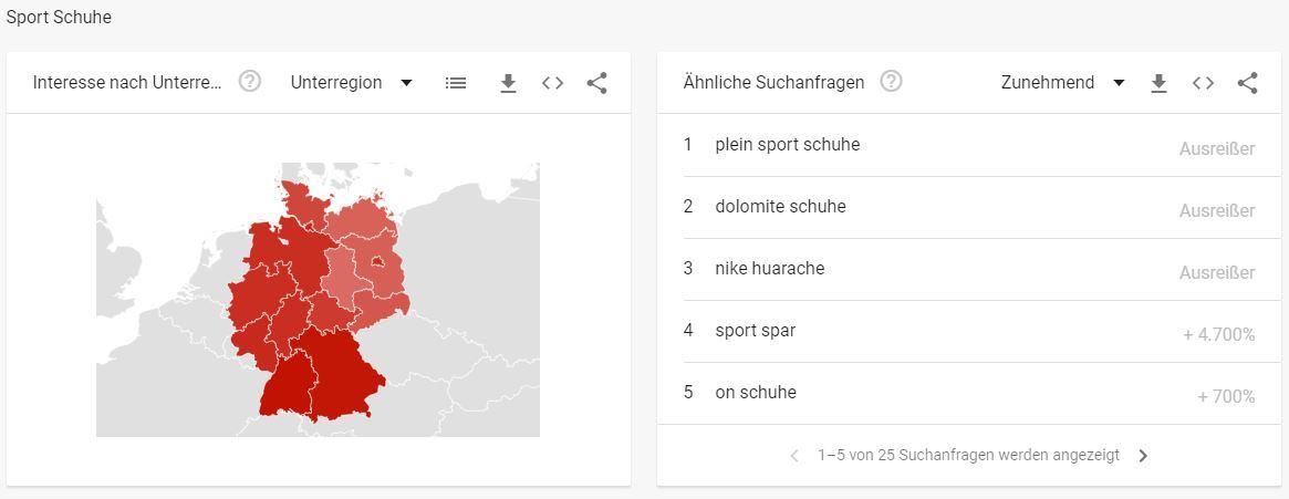 Fitness Shops - Interessante Begriffe Sport Schuhe
