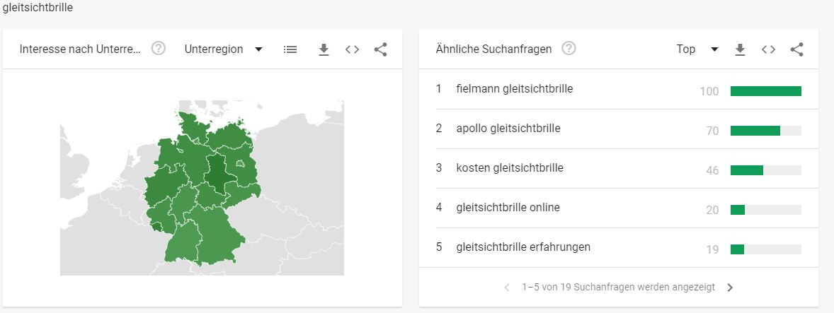 Gleitsichtbrille Google Trends