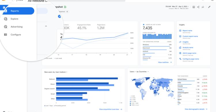 Google Analytics 4 Update 2