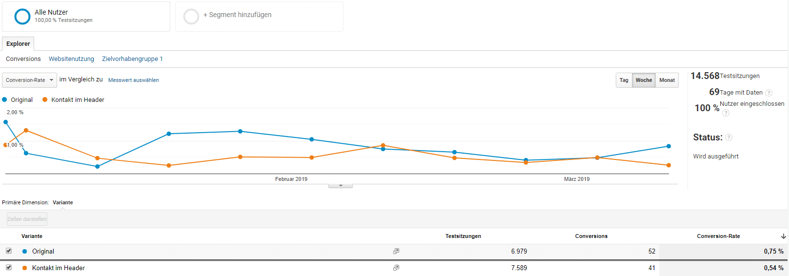 Reporting via Google Analytics