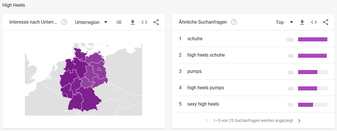Google Trends High Heels