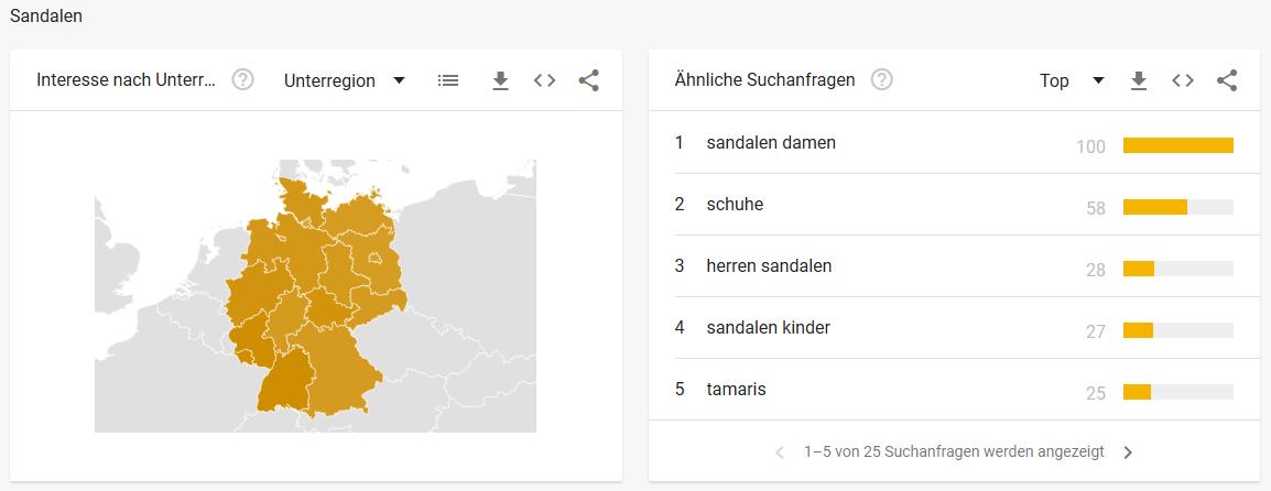 Google Trends Sandalen