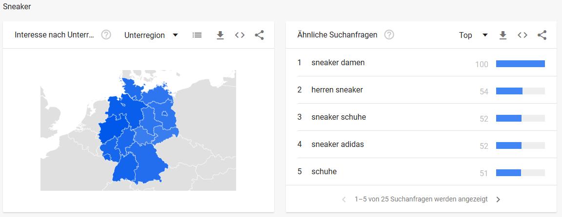 Google Trends Sneaker