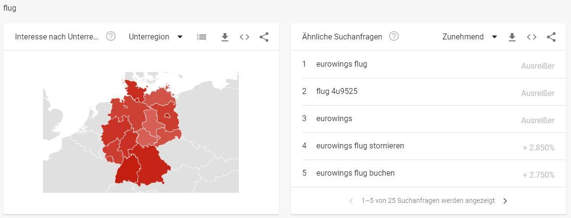 Google Trends - Tourismus Branche Top KW Flug