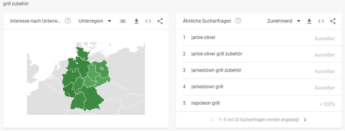 Grill Branche - interessante Suchbegriffe Grill Zubehör