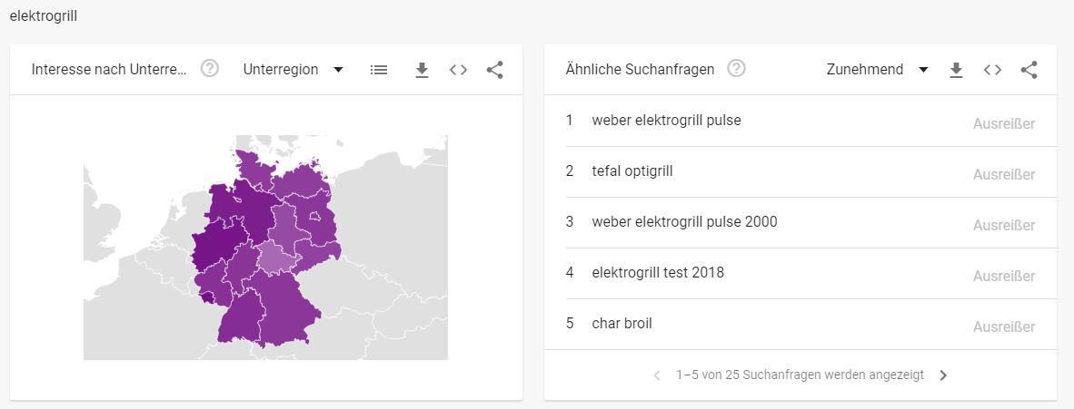 Grill Branche - interessante Suchbegriffe elektrogrill