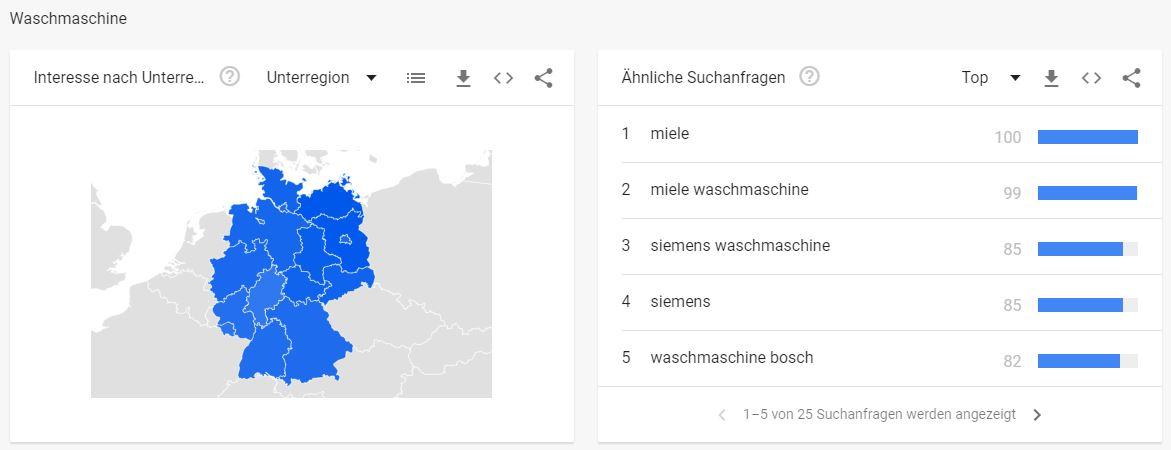 Hausgerätebranche - Interessante Suchbegriffe - Waschmaschine