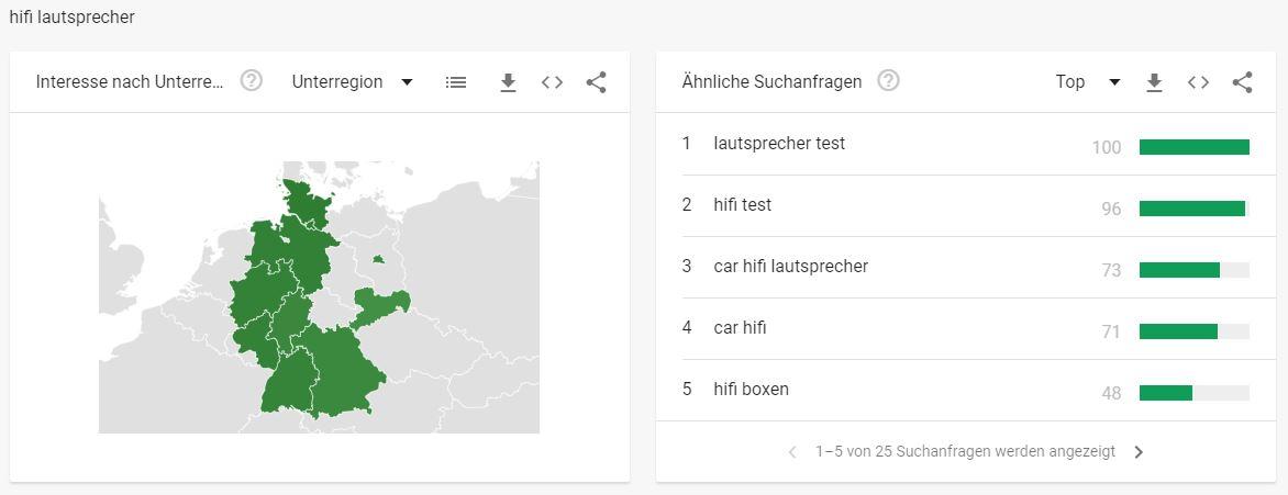 Hifi Branche - Interessante Suchbegriffe Hifi Lautsprecher
