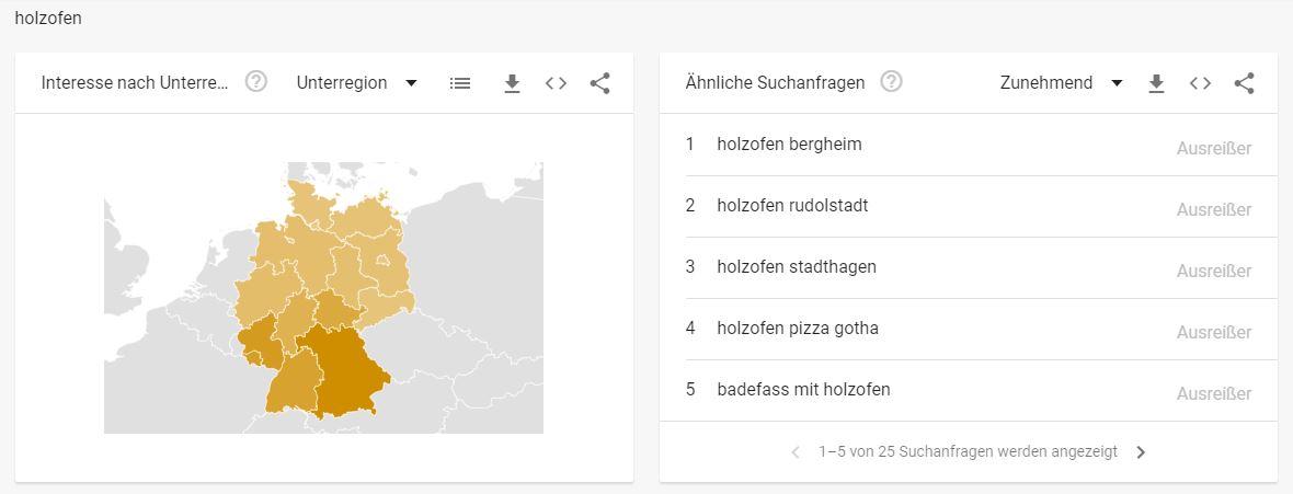 Kaminöfen Branche Google Trends - Interessante Suchbegriffe Holzofen