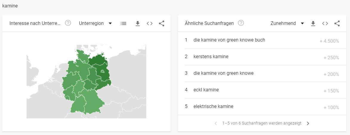 Kaminöfen Branche Google Trends - Interessante Suchbegriffe Kamine