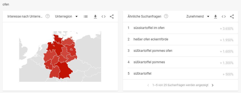 Kaminöfen Branche Google Trends - Interessante Suchbegriffe Ofen