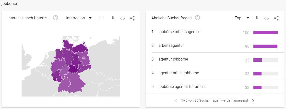 Karriere Branche - Interessante Suchbegriffe - Jobbörse