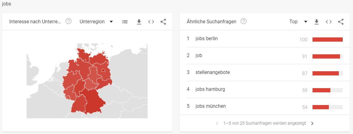 Karriere Branche - Interessante Suchbegriffe - Jobs