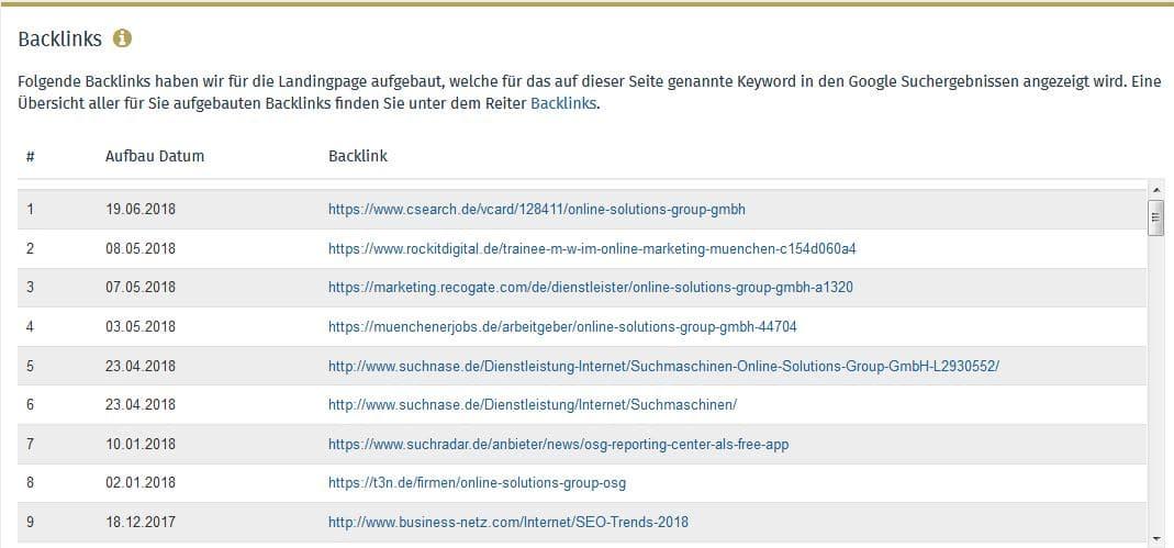 Screenshot aus der OSG Performance Suite von Backlinks welche für rankende URL aufgebaut wurden