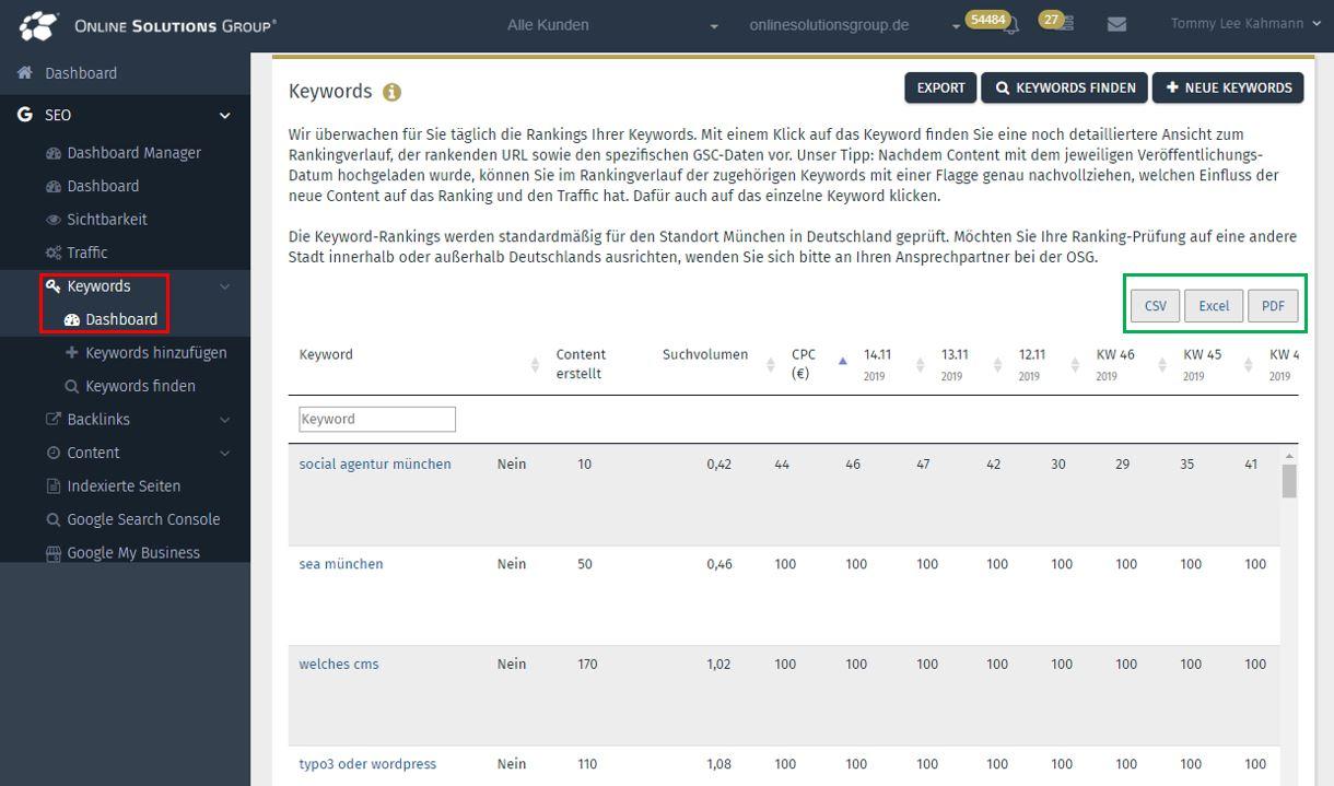 Das Keyword-Dashboard können Sie auch ganz einfach exportieren.