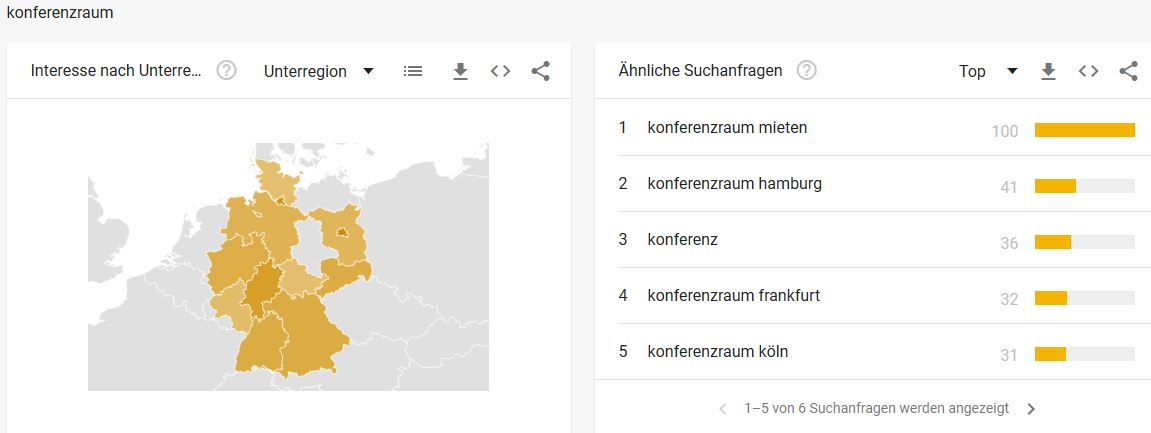 Konferrenzraum Google Trends