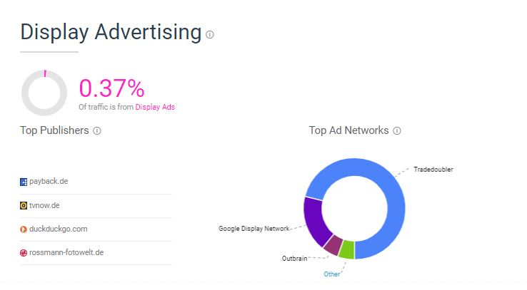 Kosmetik Branche - DM - Display Ads
