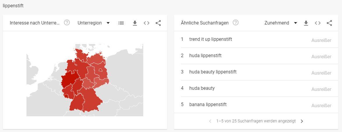 Kosmetik Branche - Interessante Suchbegriffe Lippenstift