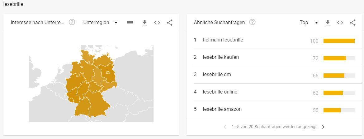 Lesebrille Google Trends