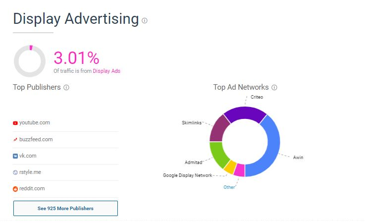 Modeshop Branche - Asos - Display Ads