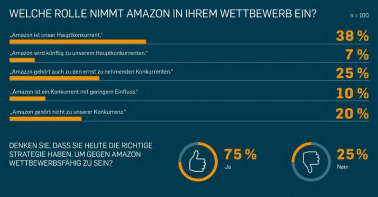 Amazon_Quelle_Territory
