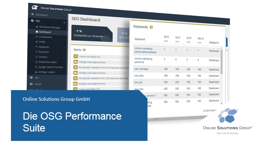 OSG Performance Suite