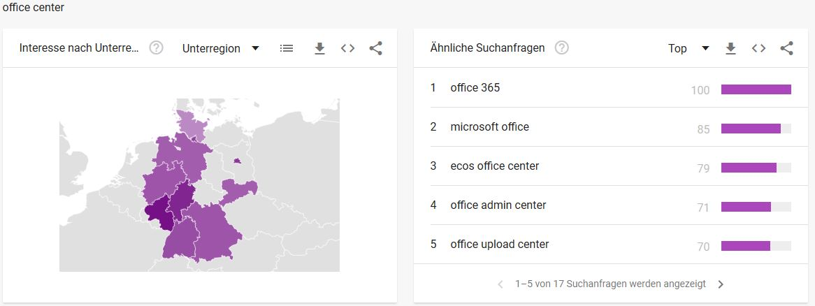 Office Center Google Trends