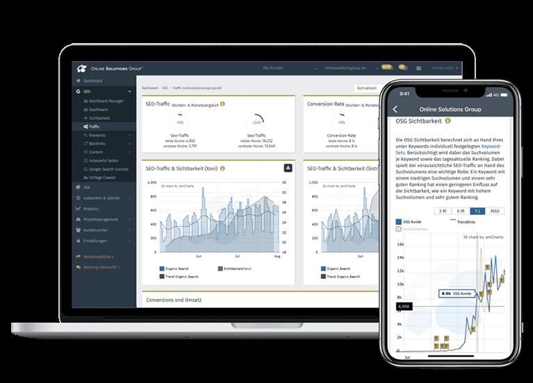 Online Marketing Agentur mit KI - Performance Suite: All in One Online Marketing Tool von Morgen