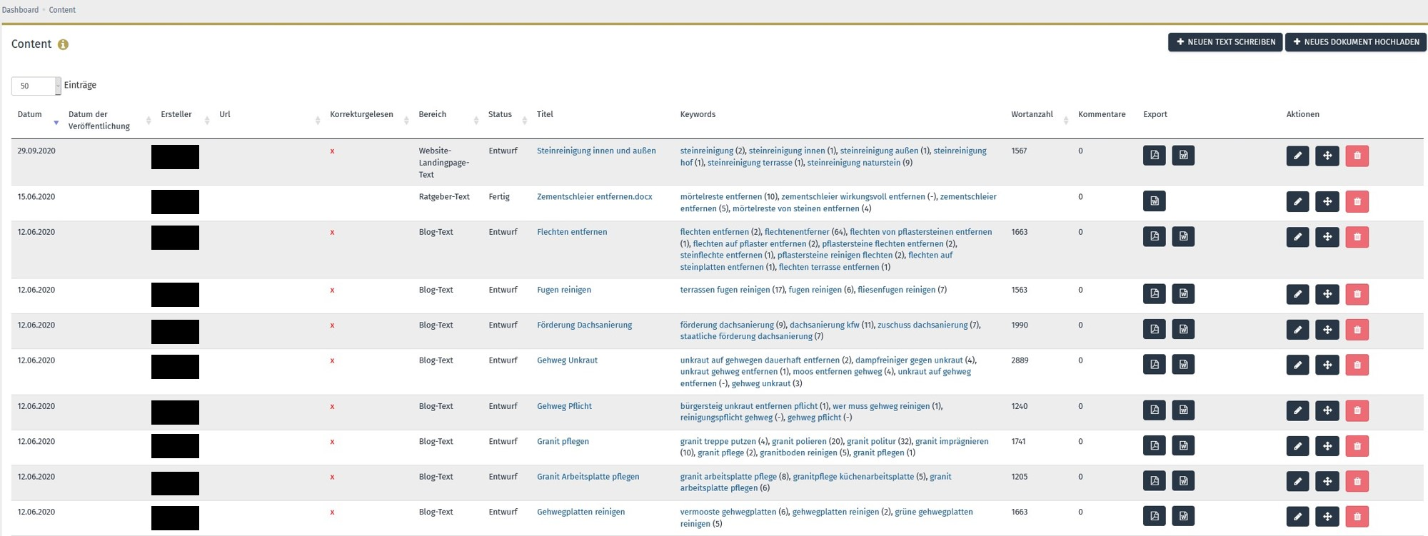 Content Tool Performance Suite Übersicht Texte