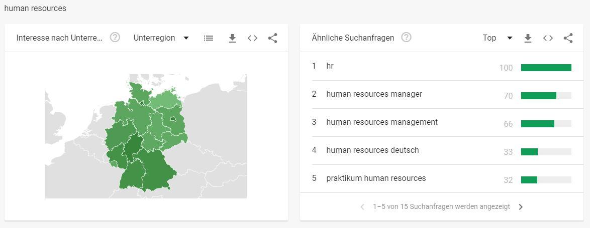 Personalberatungsbranche - Interessante Suchbegriffe Human Resources
