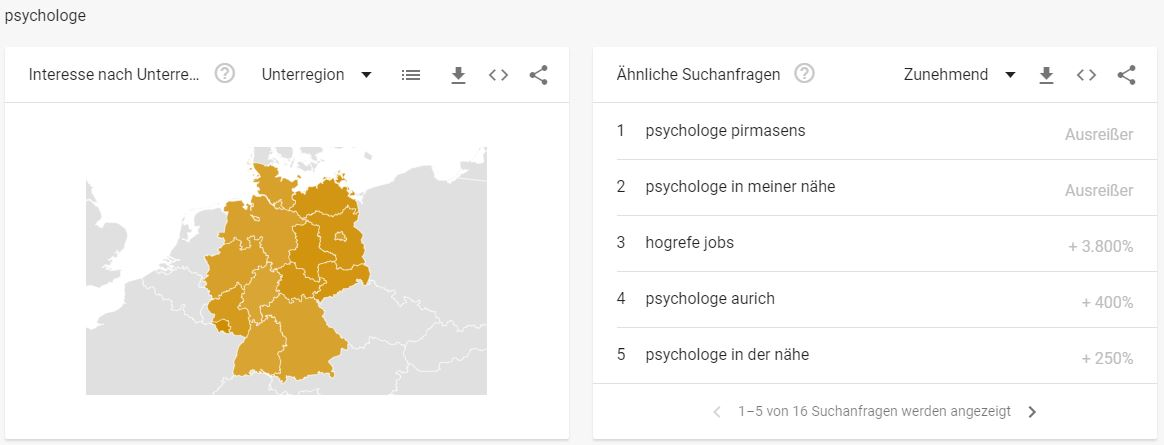 Psychologie Branche - Interessante Suchbegriffe Psychologe