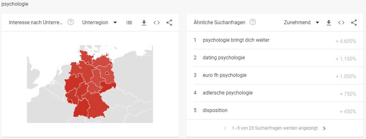 Psychologie Branche - Interessante Suchbegriffe Psychologie