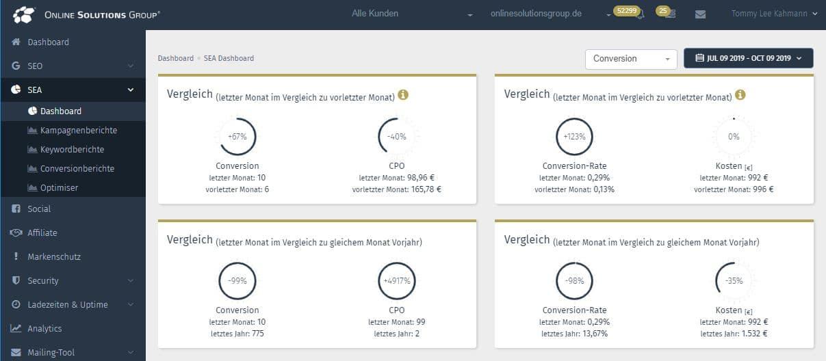 Das Sea-Dashboard bietet einen optimalen Überblick und Sie können Ihre Kampagne gut im Blick behalten
